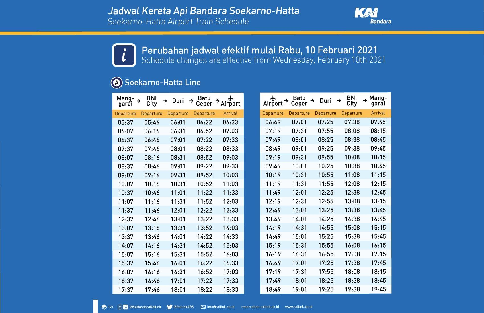 "Start on February 10, 2021, PT. Railink will impose the train travel chart ""grafik perjalanan kereta api"" (gapeka) 2021. This policy will take effect on the departure schedule airport train."